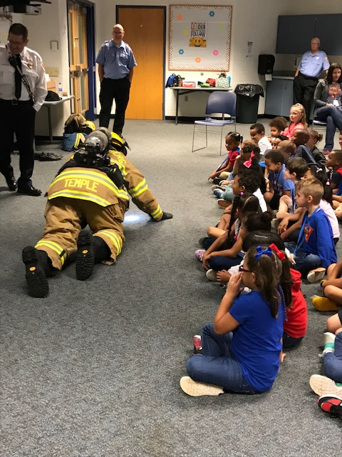 Pre K and Kindergarten Fire Safety Program
